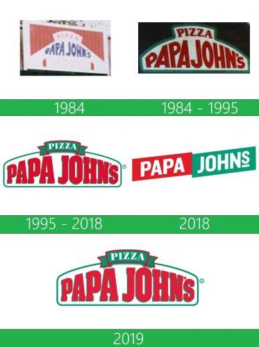 Papa Johns Logo historia