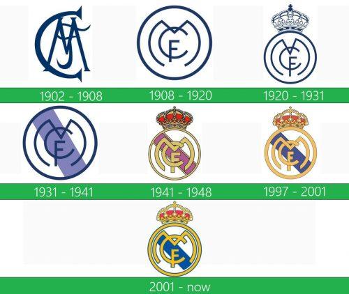 Real Madrid Logo historia