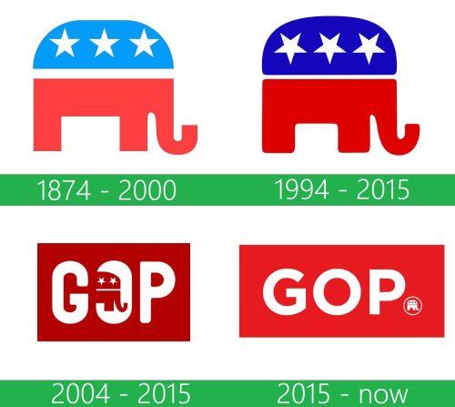 Republican Logo historia