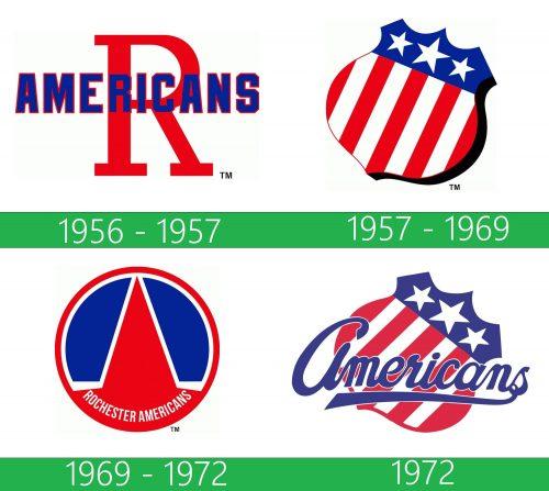 Rochester Americans logo historia