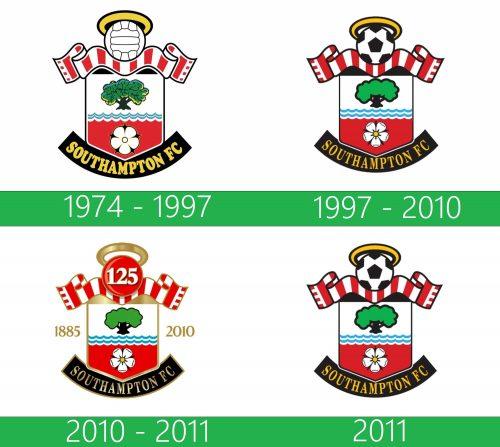 Southampton Football Club Logo historia