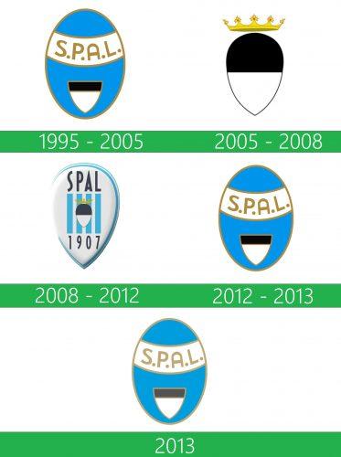 SPAL logo historia