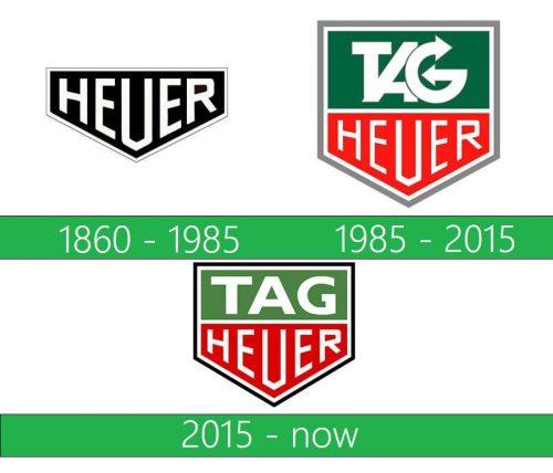 TAG Heuer Logo historia