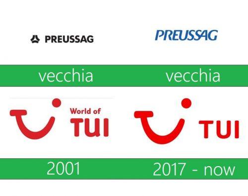 TUI Logo historiapg