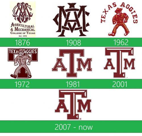 Texas A&M Aggies Logo historia