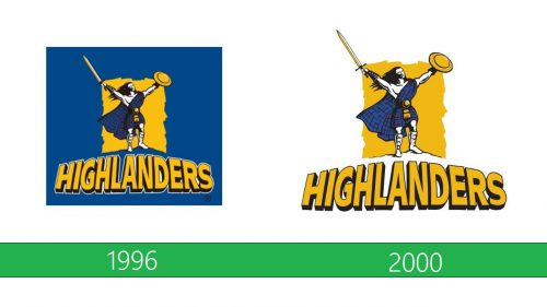 The Highlanders Logo historia