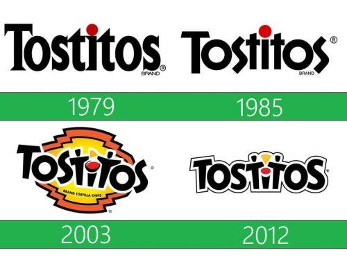 Tostitos Logo historia