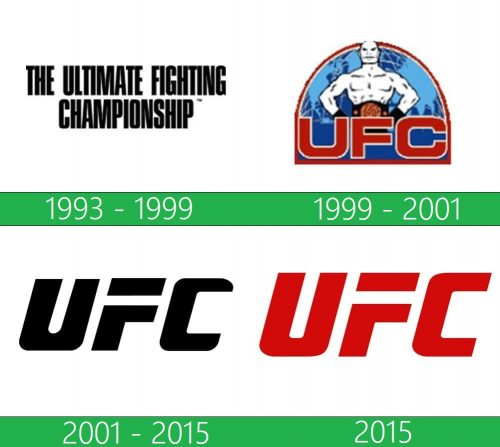 UFC Logo historia