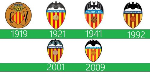 Valencia Logo historia