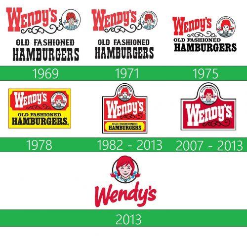 Wendys Logo historia