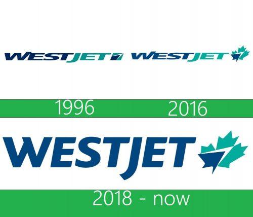 WestJet Airlines Logo historia