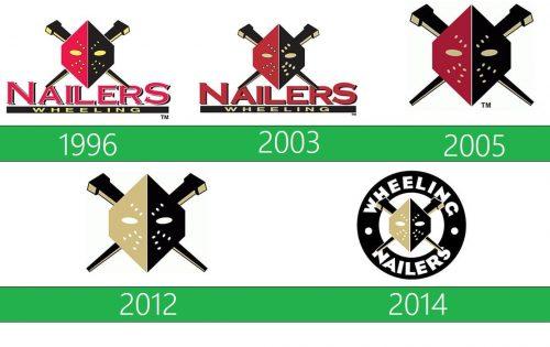 Wheeling Nailers Logo historia
