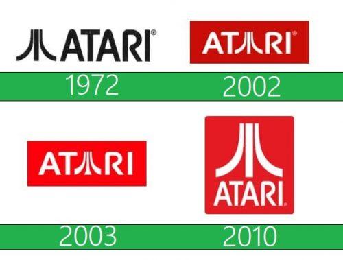 Atari Logo historia