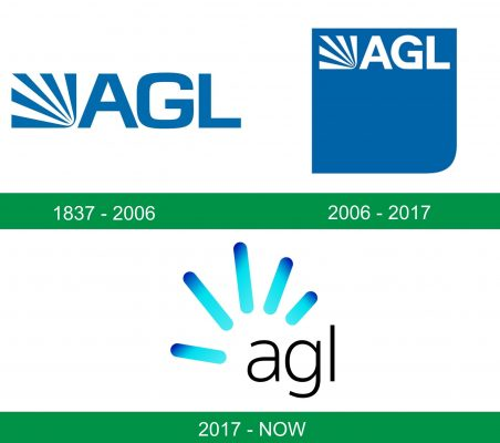 storia del logo AGL