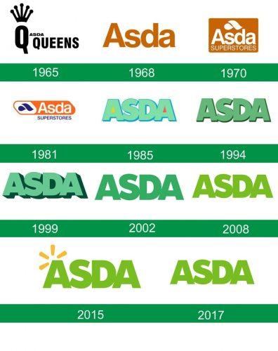 storia del logo ASDA