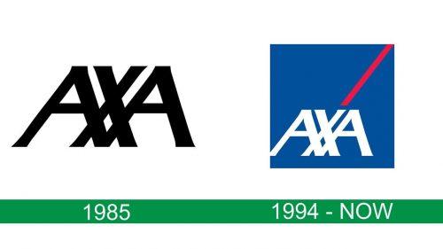 storia del logo AXA