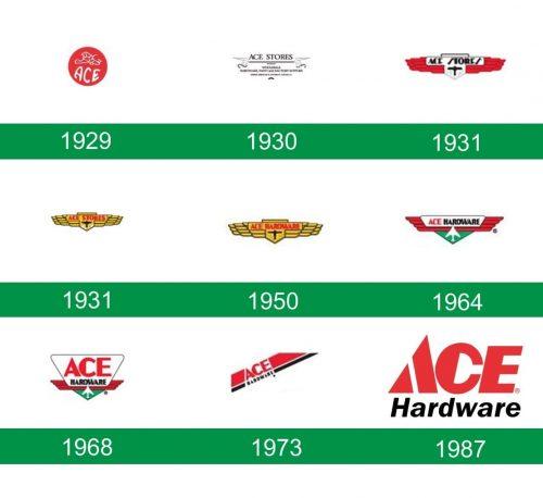storia del logo Ace Hardware