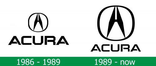storia del logo Acura