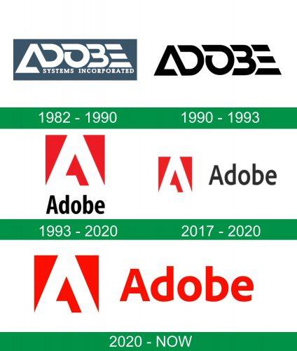 storia del logo Adobe