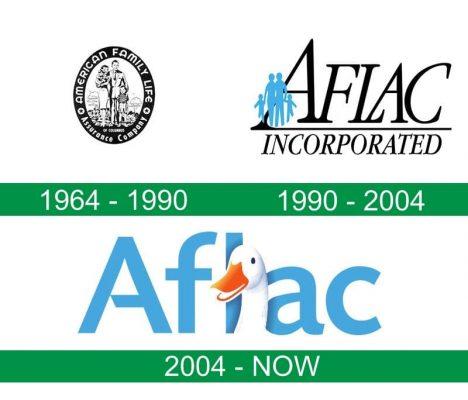 storia del logo Aflac