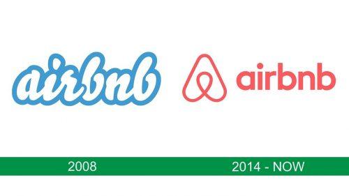 storia del logo Airbnb