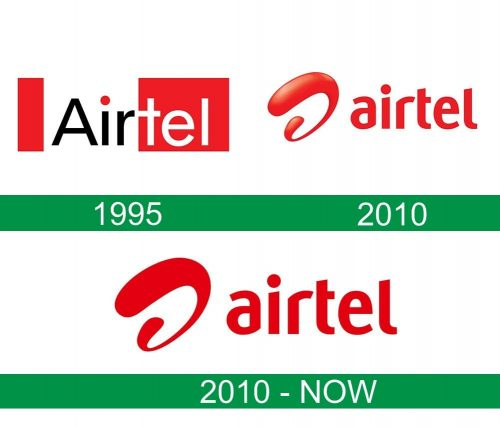 storia del logo Airtel
