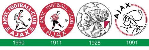 storia del logo Ajax