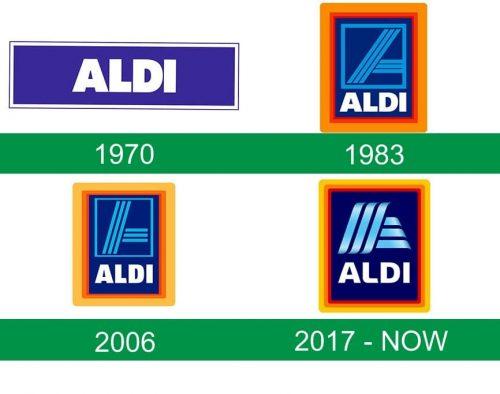 storia del logo Aldi