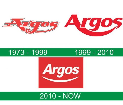 storia del logo Argos