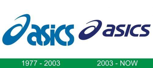 storia del logo Asics