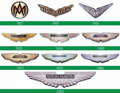 storia del logo Aston Martin