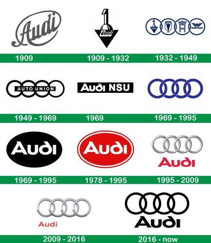 storia del logo Audi