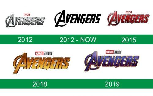 storia del logo Avengers