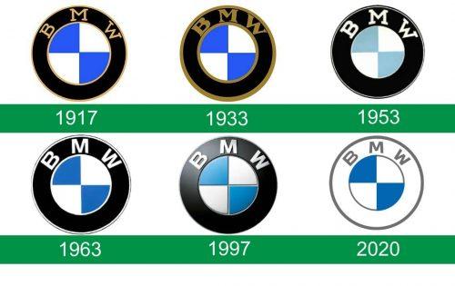 storia del logo BMW