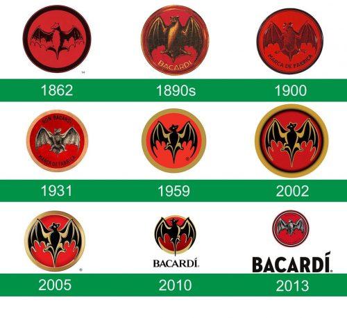 storia del logo Bacardi