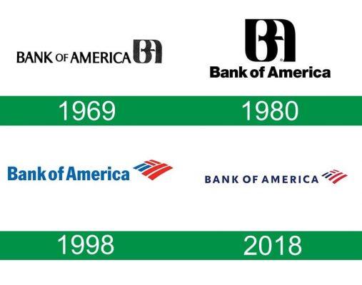 storia del logo Bank of America