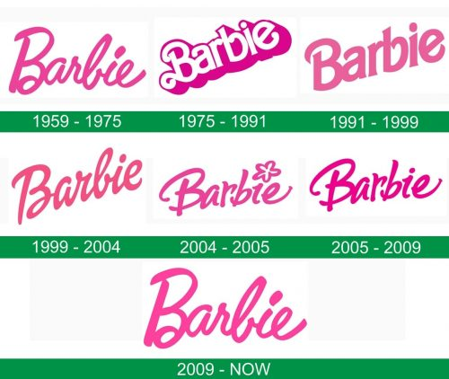 storia del logo Barbie