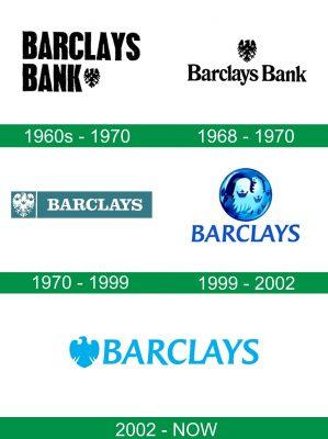 storia del logo Barclays