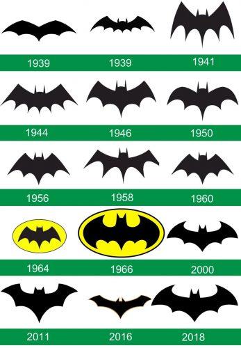 storia del logo Batman