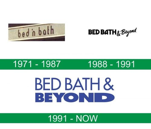 storia del logo Bed Bath and Beyond