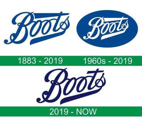storia del logo Boots