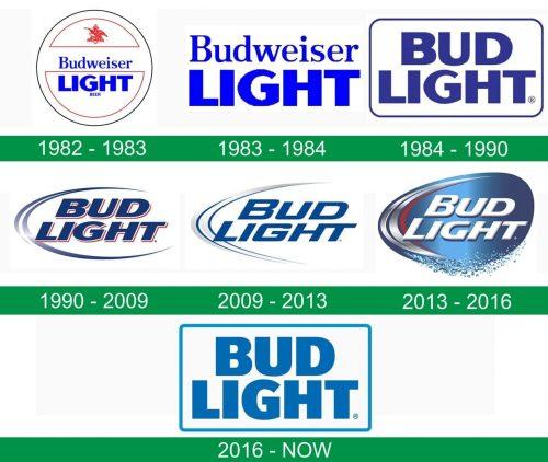 storia del logo Bud Light