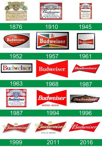 storia del logo Budweiser