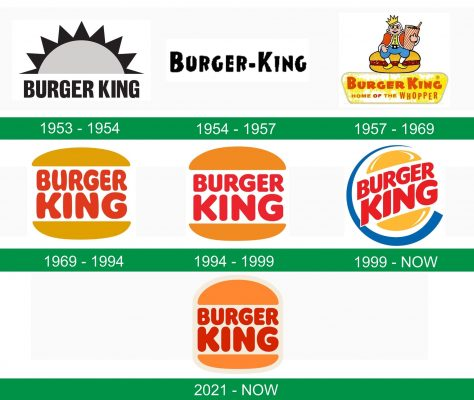 storia del logo Burger King