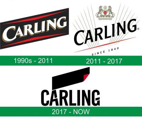 storia del logo Carling