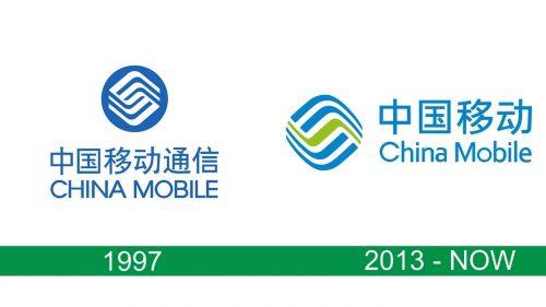 storia del logo China Mobile