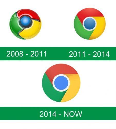 storia del logo Chrome