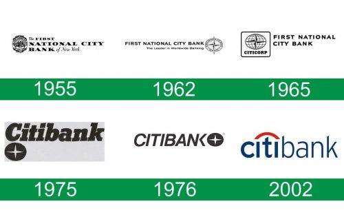storia del logo Citibank