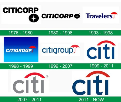 storia del logo Citigroup