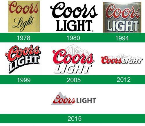 storia del logo Coors Light